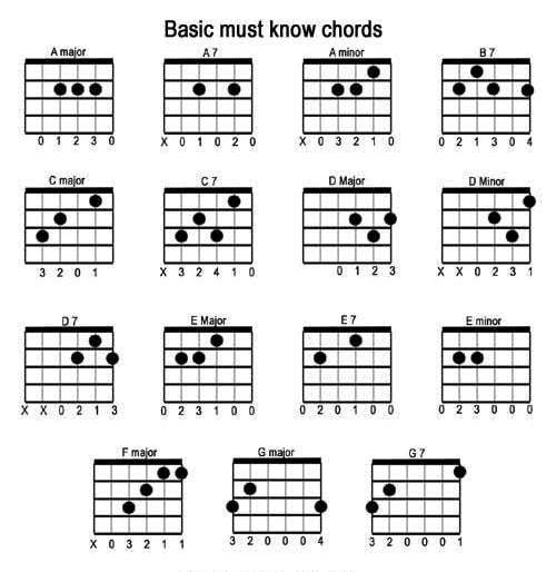 Alternative Tunings For Guitar: Help Needed.