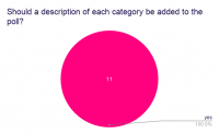 Should-a-description-of-each-category-be-added-to-the-poll_.png